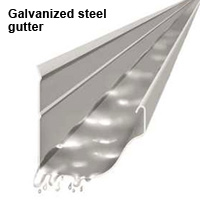 Gutters Buyer S Guides Rona Rona