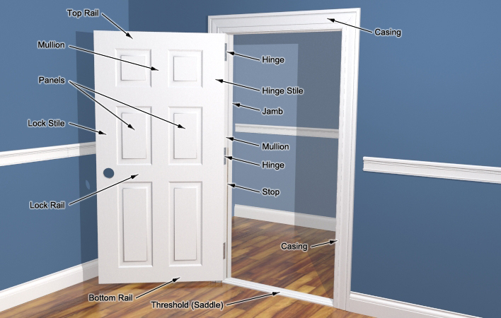 Interior doors buyer 39 s guides rona rona for Moulure fenetre interieur