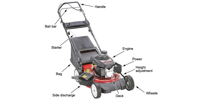 Lawn Mowers Buyer S Guides Rona Rona
