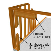 Construire un garage 1 rona for Decoration linteau fenetre
