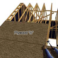 Cover the roof with plywood sheathing