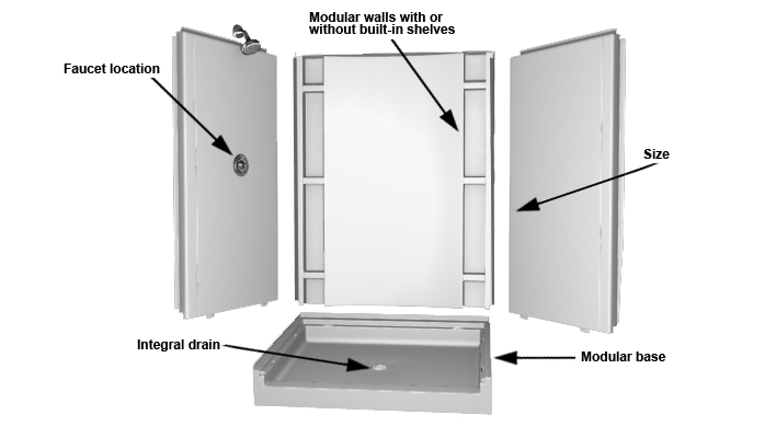 Prefabricated modular shower stalls terminology