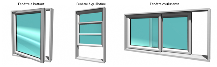 Dimension fen tre standard for Fenetre coulissante pvc standard