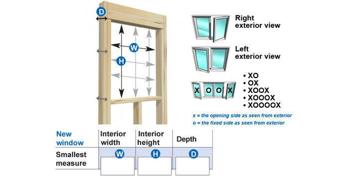 Take window measurements – New construction
