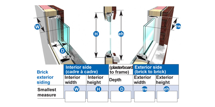 Take window measurements – Renovation (brick exterior)