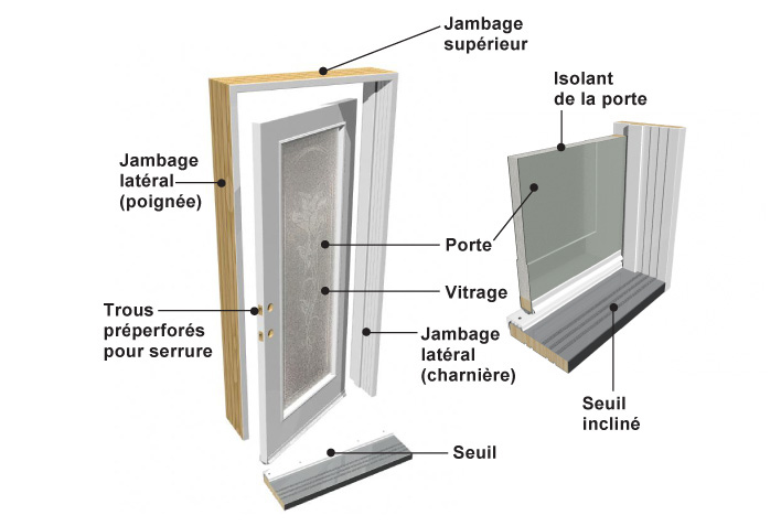 Exterior Door Frame Parts Gallery - doors design modern