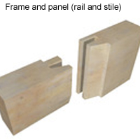 Frame and panel (rail and stile)