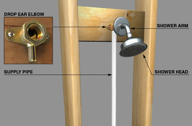 Install A 1 Handle Tub And Shower Faucet Rona