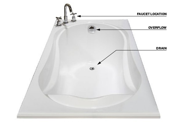 Choosing A Bathtub Everything You Need To Know Rona
