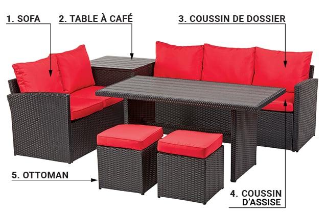Choisir son mobilier extérieur | RONA