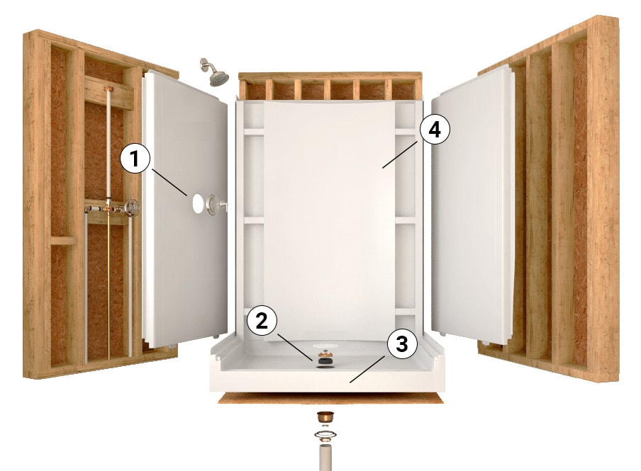 Choosing Between Modular Showers One Piece Showers And Shower Bases