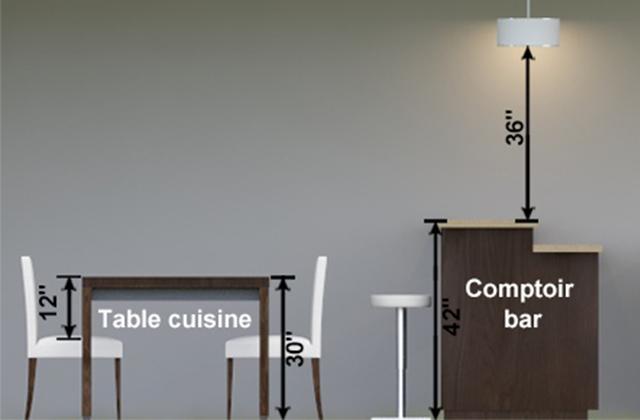 Renover Sa Cuisine Les Bonnes Mesures Rona