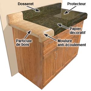 Les comptoirs de cuisine guides d 39 achat rona - Recouvrir un comptoir de cuisine ...