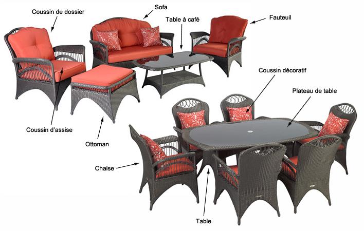 Composantes d'un ensemble à patio et à café pour la cours ...