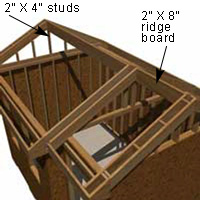 Build the shed roof rafters.