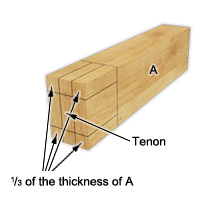 Mark the tenon on the piece of wood