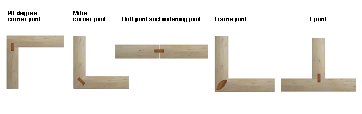 Types of joints and assembly that can be done with a biscuit joiner