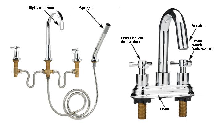 Bathroom Sinks Rona bathroom faucets - buyer's guides | rona | rona