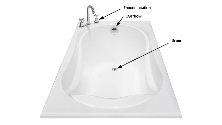 Bathtub Parts Names Bathtub Terminology et Parts