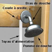 Installer un robinet de douche 1 rona - Robinet fuit par le haut ...