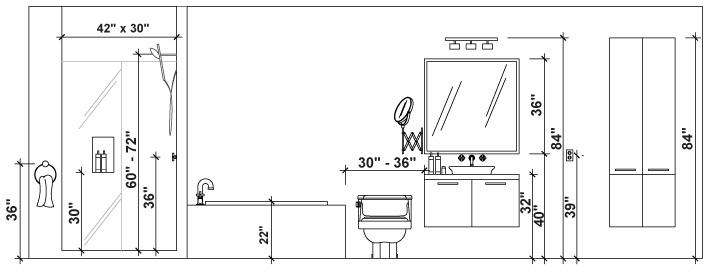 hauteur lavabo salle de bain norme