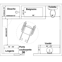 Renover Sa Salle De Bain Les Bonnes Mesures Guides De