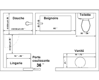 R nover sa salle de bain les bonnes mesures guides de - Combien mesure une table de salle des fetes ...