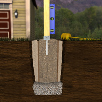 Fence post foundation with footings inserted in form tubes (sonotubes)