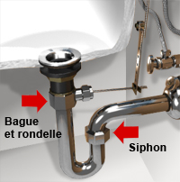 raccorder le renvoi du lavabo au tuyau sortant du mur - Comment Installer Un Lavabo De Salle De Bain