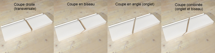 Les scies onglets guides d 39 achat rona for Coupe d angle plinthe