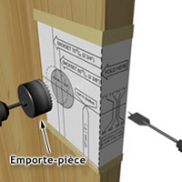 installer une poignee ou une serrure 1 rona. Black Bedroom Furniture Sets. Home Design Ideas