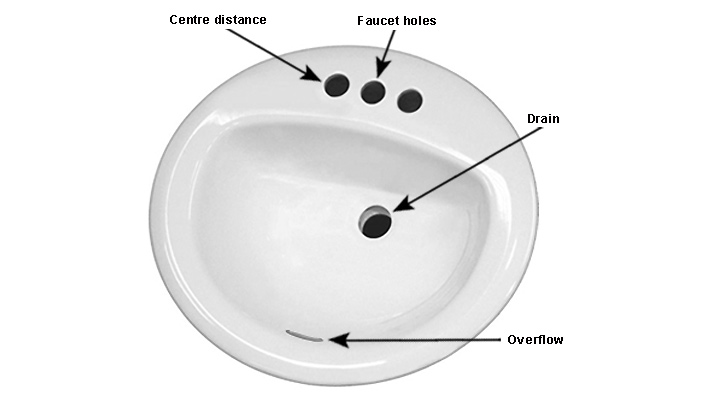 bathroom sink drain diagram. parts of a bathroom sink on a sweet ...