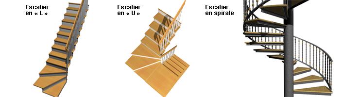 LEscalier Intrieur  Terminologie Et Normes  Guides DAchat  Rona