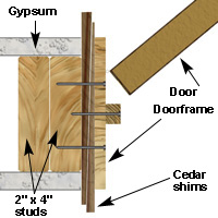 Cedar shims are used to adjust the doorframe so that is plumb