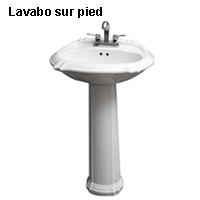 Les Lavabos Guides D 39 Achat Rona