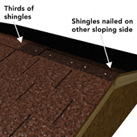 A ridge vent is installed and covered with shingles