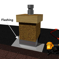 Flashing prevents leaks from around the chimney