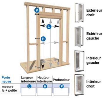 Porte Exterieur Standard Dimension