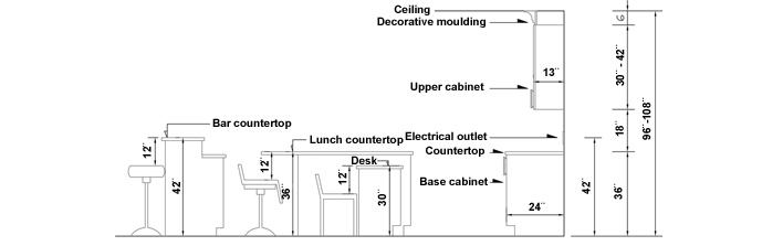 standard height of upper kitchen cabinets standard kitchen cabinet dimensions house furniture 26693