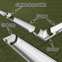 Lay out the horizontal gutter components.